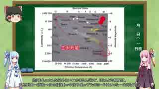 【天体物理学】恒星の世界をゆっくり解説
