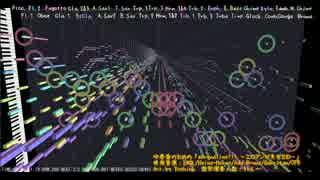 【エロマンガ先生ED】adrenaline!!!を吹奏楽にしてみた【音工房Yoshiuh】 thumbnail