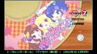 【良画質】田中秀和作曲テレビアニメED集