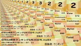 日刊SZ姉貴ランキング6月27日号.mp85
