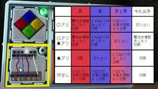 【鶏mega】混ぜるな危険 爆弾解体ゲーム【