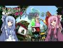 【スプラトゥーン2】琴葉姉妹のペイント日和 #4【VOICEROID実況】