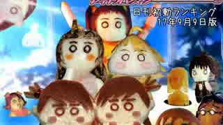 日刊アイマス初動ランキング(全自動) 17年
