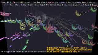 【アホガールOP】全力☆Summer!を吹奏楽にしてみた【音工房Yoshiuh】 thumbnail