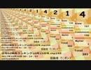 日刊SZ姉貴ランキング10月16日号.mp196