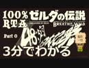 日本人初! 3分でわかる100%RTA ゼルダの伝説 BotW 48:52:57