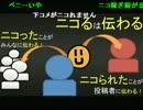 火曜ニコラジ★ニコニコ動画「ZERO」の新機能を紹介!【2012/05/01】