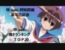 【アニメ】咲-saki-強さランキング