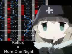 【少女終末旅行】More One Night × Reflux【IIDX】