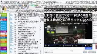 【Niconico(くそ)】 百花繚乱の動画を見るもこう  前半【反応シリーズ】