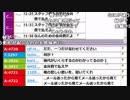 【ch】うんこちゃん『雑談(3枠目)』 3/5 【2016/05/25】