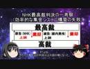 NHK最高裁判決の一考察(効率的な集金システム構築の失敗)