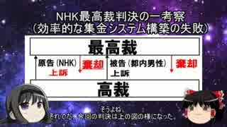 NHK最高裁判決の一考察(効率的な集金シス