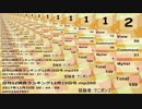 日刊SZ姉貴ランキング12月20日号.mp261