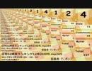 日刊SZ姉貴ランキング12月25日号.mp266