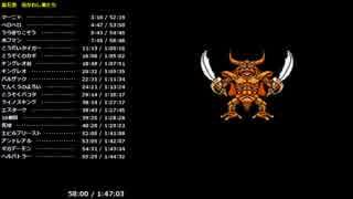 【FC TAS】ドラゴンクエスト4 1:50:27.42