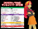 【MLP EqG】サンセットシマーの魔法修行編【MUGENキャラ作成】