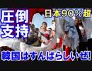 【FNN最新世論調査】 韓国はすんばらしいが90%超!