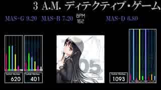 【GITADORA】3 A.M. ディテクティブ・ゲー