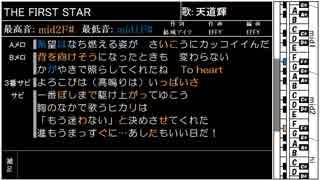 アイマス楽曲音域調査 ~SideM オリピ 編~