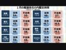 安倍内閣支持58.0%~ムーミンの舞台はどこ?〜ネット調査1月号