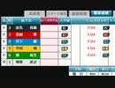 宮島 二日続けての全艇F(5艇立て) 2018.2.6 5レース