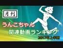 月刊うんこちゃん関連動画ランキング 2017年上半期