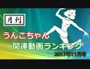 うんこちゃん関連動画ランキング 2017年11月