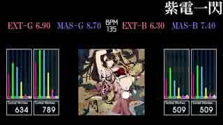 【GITADORA】紫電一閃【Matixx】
