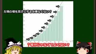 【修正前】ゆっくり数学概論微積編 その12「微分積分学の基本定理」