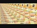 日刊SZ姉貴ランキング2月18日号.mp321