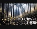 ショートサーキット出張版読み上げ動画3320nico