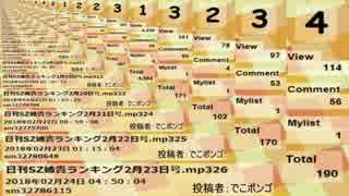 日刊SZ姉貴ランキング2月24日号.mp327