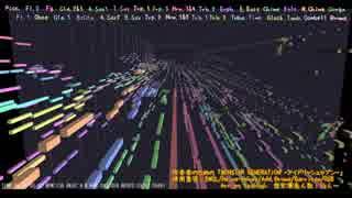 【アイナナ】MONSTAR GENERATIONを吹奏楽にしてみた【音工房Yoshiuh】 thumbnail