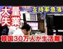 【韓国GM撤退で30万人が生活難】 文大統領の支持率急落が現実的に!そろそろ次...