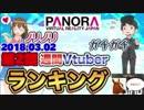 【第2回】週間VTuberランキング【猫馬空PANORA】