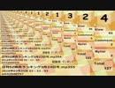日刊SZ姉貴ランキング3月25日号.mp356