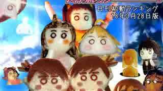 日刊アイマス初動ランキング(全自動) 18年