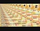 日刊SZ姉貴ランキング3月27日号.mp358