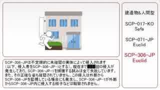 【ゆっくり】建造物 人間型【複数タグでSC