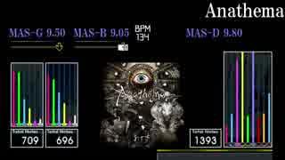 【GITADORA】Anathema【Tri-Boost】