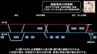 名/迷列車で行こう東京大手私鉄編 通勤準急・準急のアクロバティック走行芸