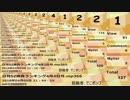 日刊SZ姉貴ランキング4月5日号.mp367