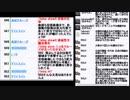 橋下徹氏報道ランナー出演での大阪都構想の発言と押しつけ憲法・安倍信者に向けて日本国憲法を話す回2