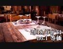 ショートサーキット出張版読み上げ動画3464