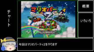 【64実機】マリオパーティ2 ミニゲームコ