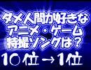 ダメ人間が好きなアニメ・ゲーム・特撮ソングは?10位→1位