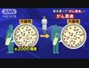 尿を使って「がん」発見へ 日立製作所が技術開発
