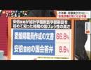 支持率8.6%の安倍晋三さんの信頼性