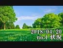 ショートサーキット出張版読み上げ動画3482